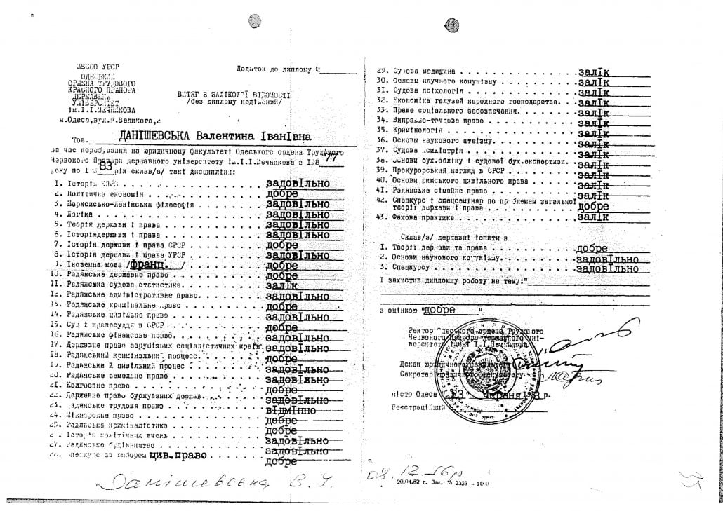 Председателем Верховного Суда (не Украины) избрана Данишевская Валентина Ивановна (документы и мотивационный лист)
