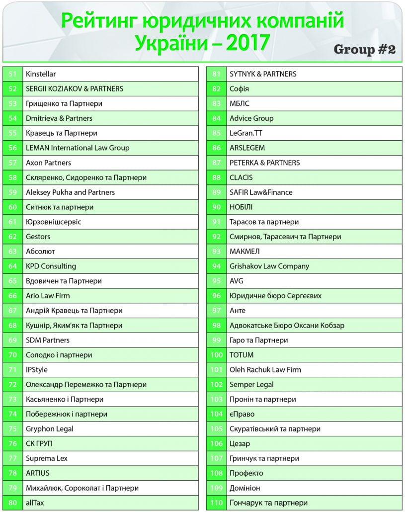 Лідери ринку. Рейтинг юридичних компаній України – 2017