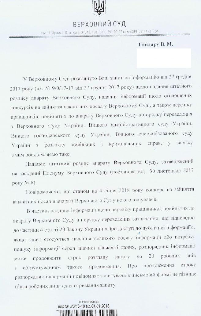 Конкурс на должности в аппарате Верховного суда (без Украины) еще даже не объявлен!