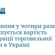 З 19 липня у чотири рази збільшується вартість реєстрації торговельної марки в Україні