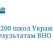 ТОП-200 школ Украины по результатам ВНО 2019