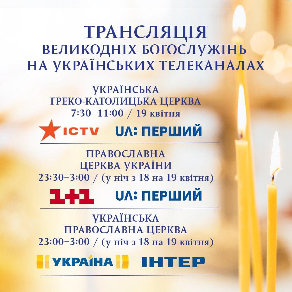 Онлайн трансляция Пасхального богослужения из всех трех украинских Лавр