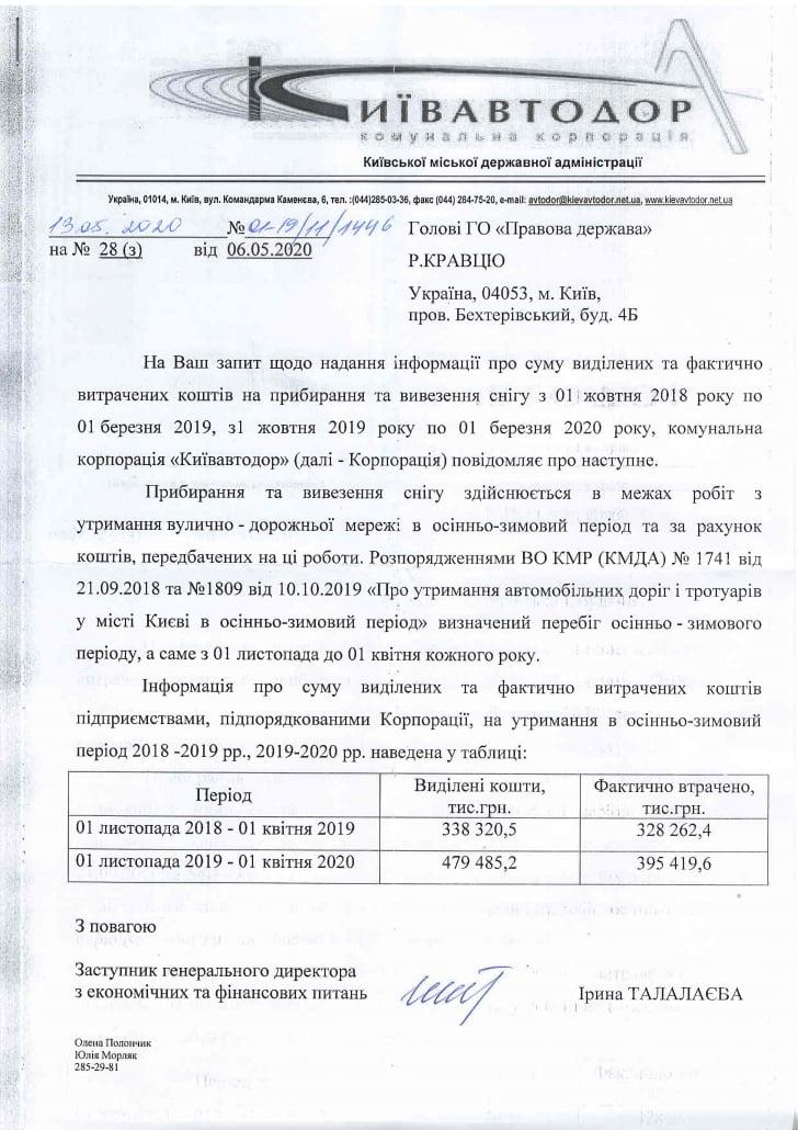 В Киеве в этом году потратили больше денег на уборку снега, чем в прошлом: реакция Кличко
