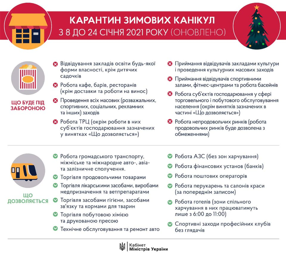 локдаун Украина