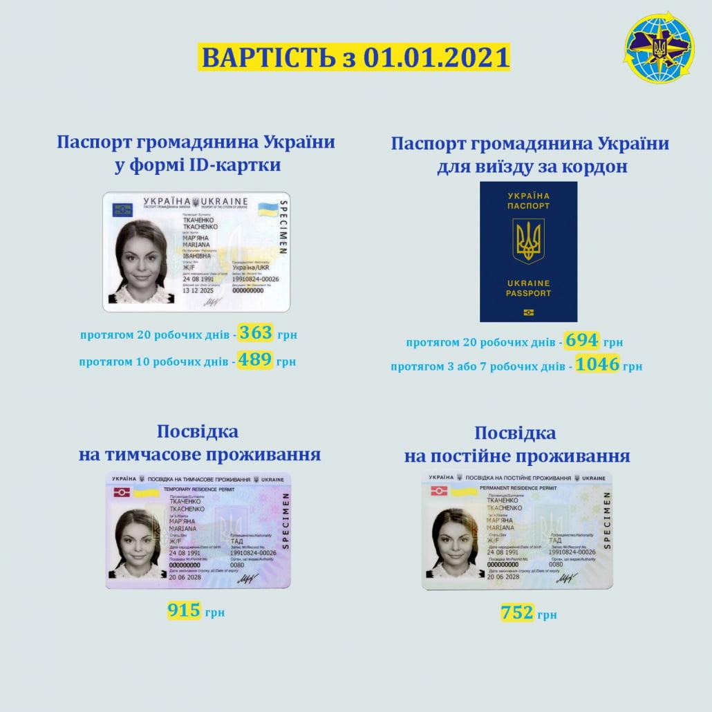 стоимость биометрического паспорта